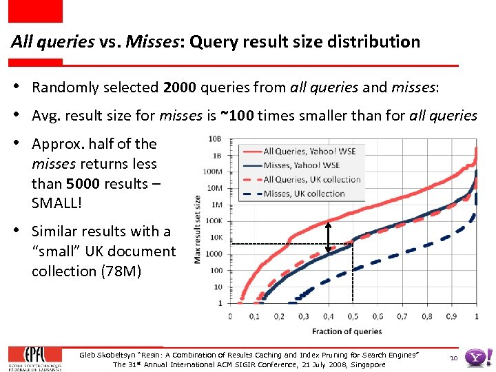 All queries vs. Misses: Query result size distribution • Randomly selected 2000 queries from