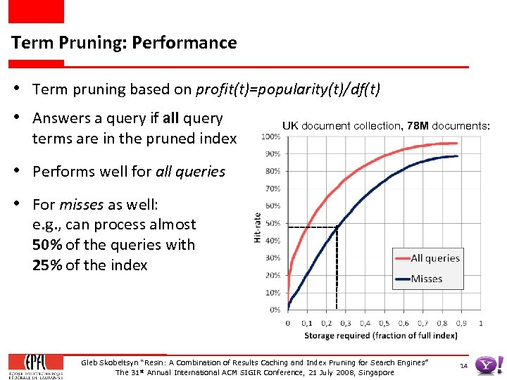 Term Pruning: Performance • Term pruning based on profit(t)=popularity(t)/df(t) • Answers a query if