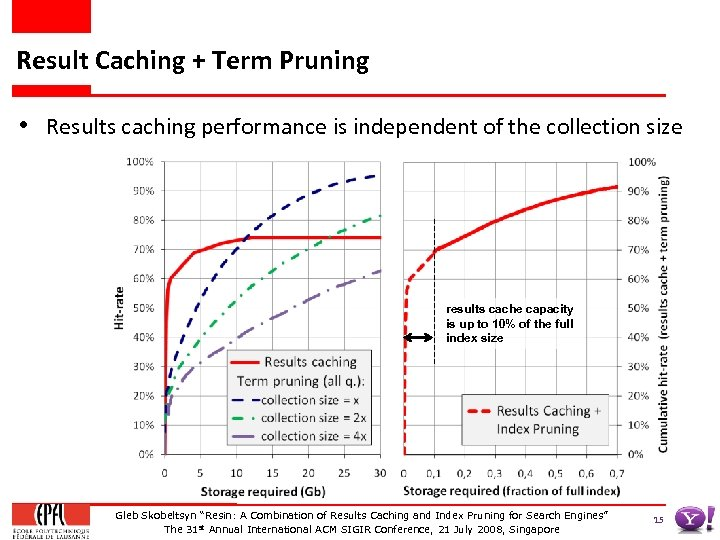 Result Caching + Term Pruning • Results caching performance is independent of the collection