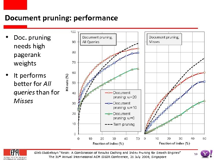 Document pruning: performance • Doc. pruning needs high pagerank weights • It performs better