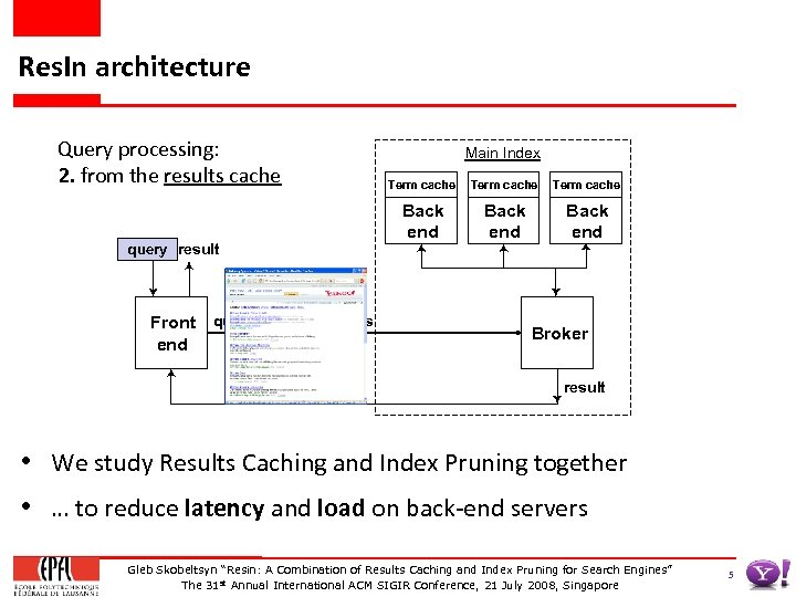 Res. In architecture Query processing: 2. from the results cache Main Index Term cache