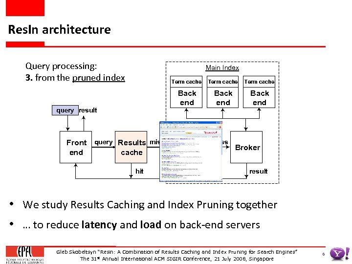 Res. In architecture Query processing: 3. from the pruned index Main Index Term cache