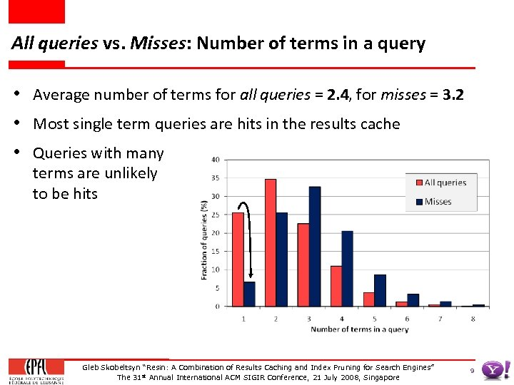 All queries vs. Misses: Number of terms in a query • Average number of