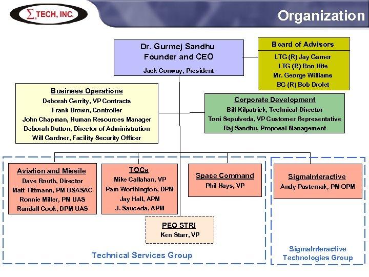 Organization Board of Advisors Dr. Gurmej Sandhu Founder and CEO LTG (R) Jay Garner