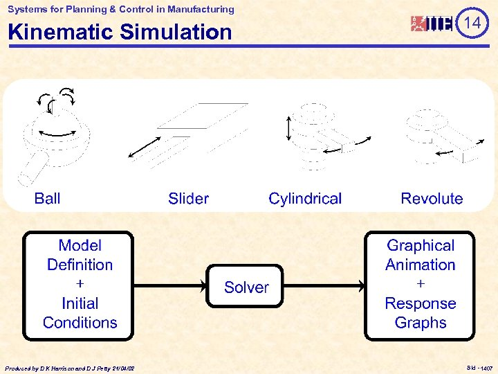 Systems for Planning & Control in Manufacturing Kinematic Simulation Produced by D K Harrison