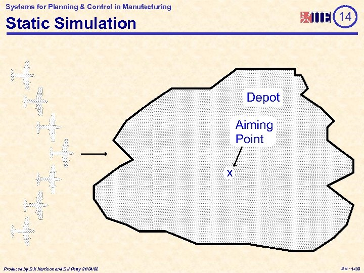Systems for Planning & Control in Manufacturing Static Simulation Produced by D K Harrison