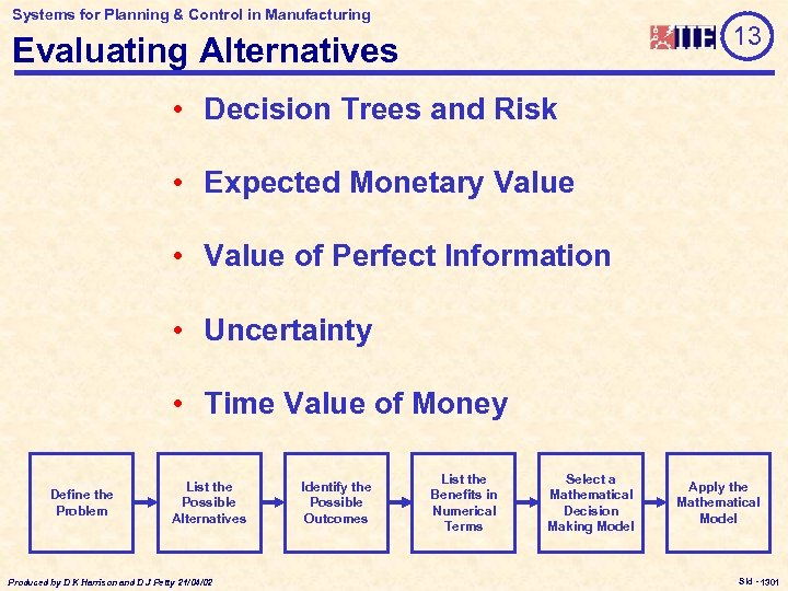 Systems for Planning & Control in Manufacturing 13 Evaluating Alternatives • Decision Trees and