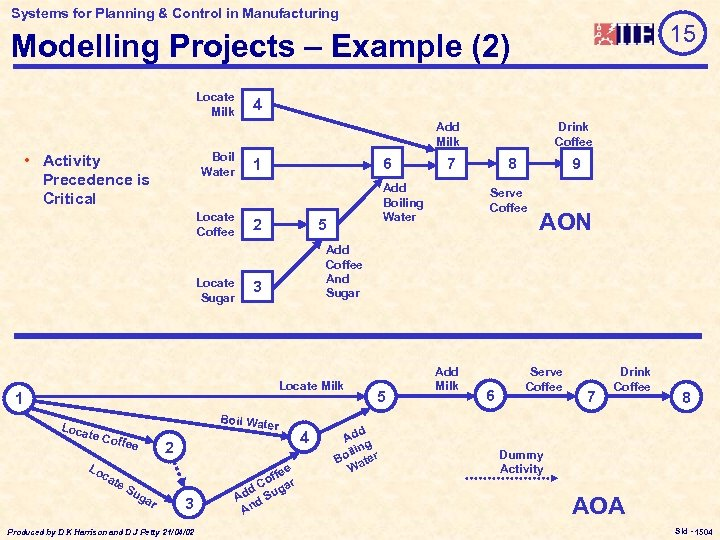 Systems for Planning & Control in Manufacturing 15 Modelling Projects – Example (2) Locate