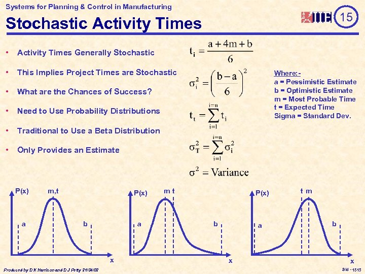 Systems for Planning & Control in Manufacturing 15 Stochastic Activity Times • Activity Times