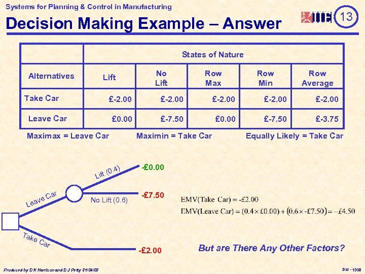 Systems for Planning & Control in Manufacturing 13 Decision Making Example – Answer States