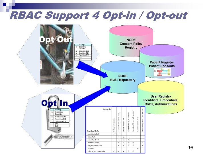 RBAC Support 4 Opt-in / Opt-out 14