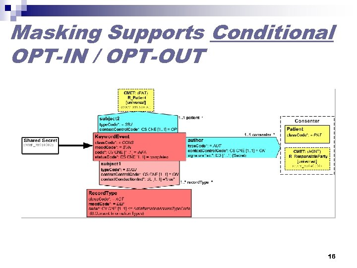 Masking Supports Conditional OPT-IN / OPT-OUT 16