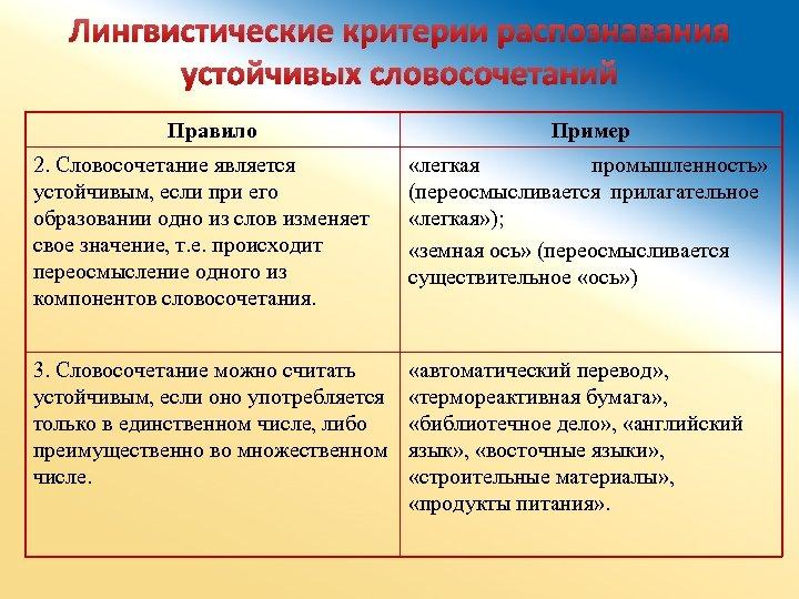 Лингвистические критерии распознавания устойчивых словосочетаний Правило Пример 2. Словосочетание является устойчивым, если при его