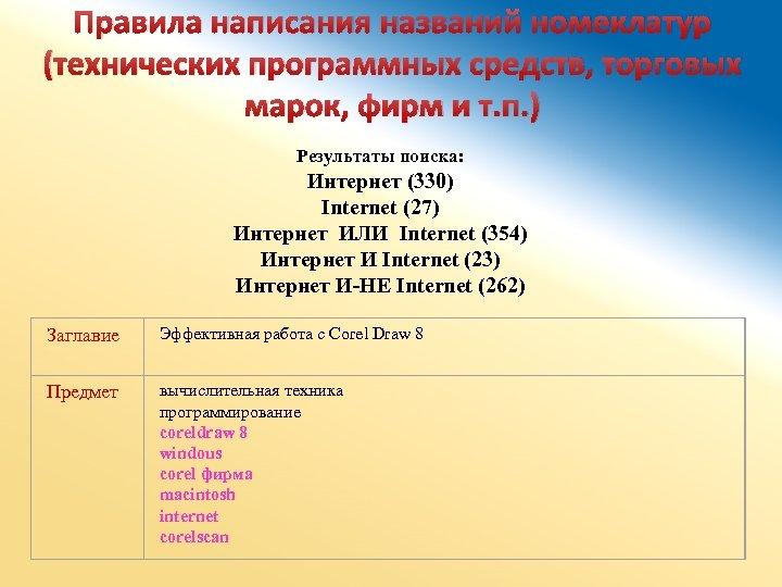 Правила написания названий номеклатур (технических программных средств, торговых марок, фирм и т. п. )