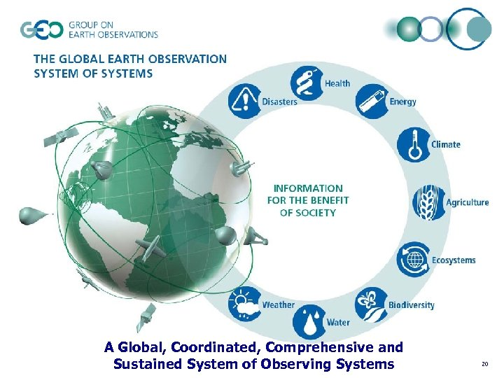 A Global, Coordinated, Comprehensive and Sustained System of Observing Systems 20