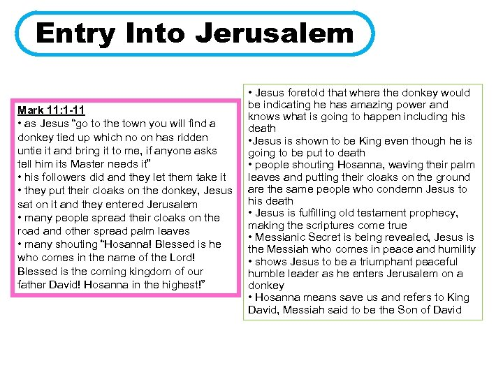"""Entry Into Jerusalem Mark 11: 1 -11 • as Jesus """"go to the town"""