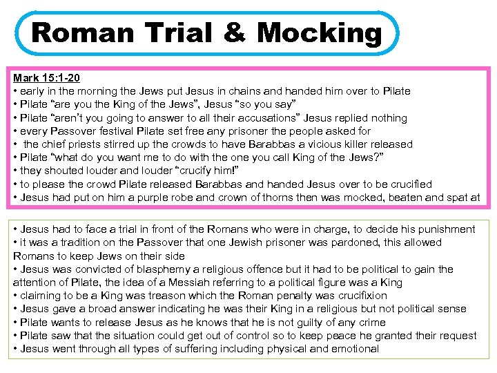 Roman Trial & Mocking Mark 15: 1 -20 • early in the morning the