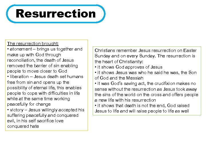 Resurrection The resurrection brought: • atonement – brings us together and make up with