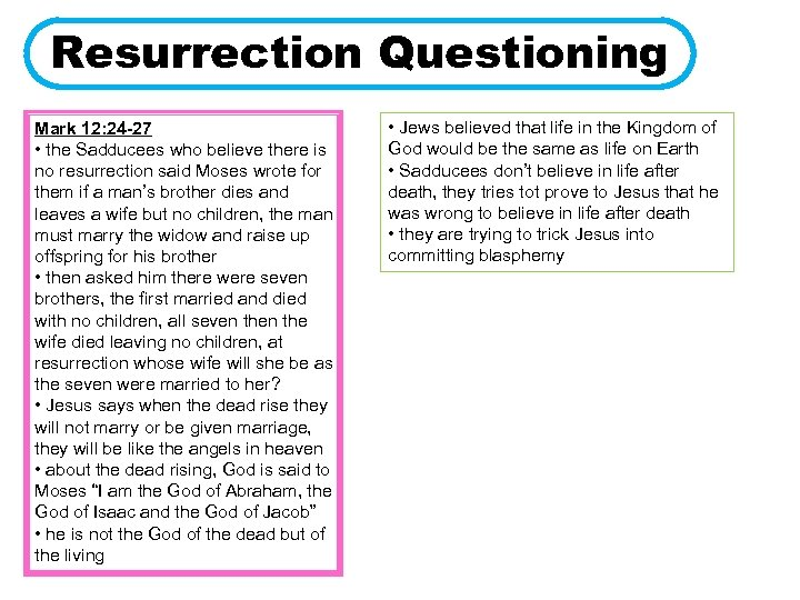 Resurrection Questioning Mark 12: 24 -27 • the Sadducees who believe there is no