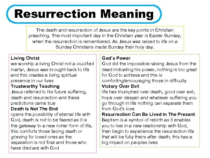 Resurrection Meaning The death and resurrection of Jesus are the key points in Christian