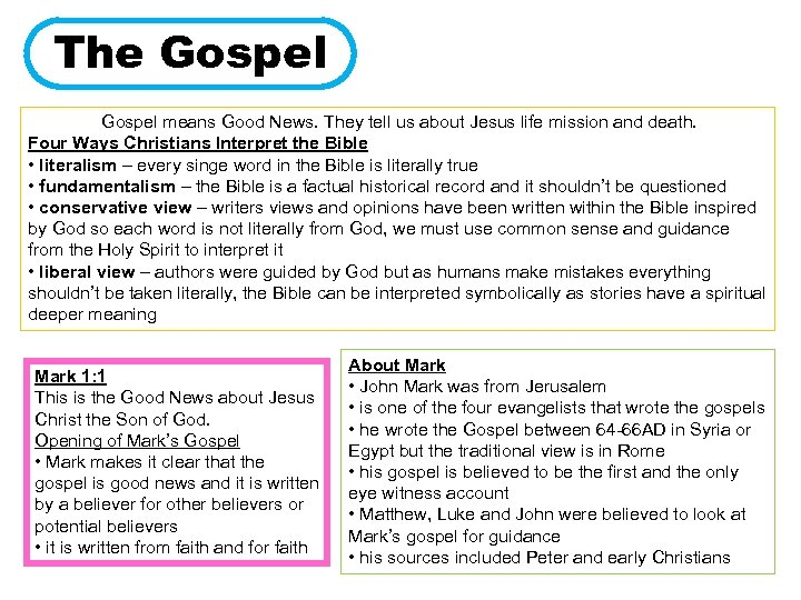 The Gospel means Good News. They tell us about Jesus life mission and death.