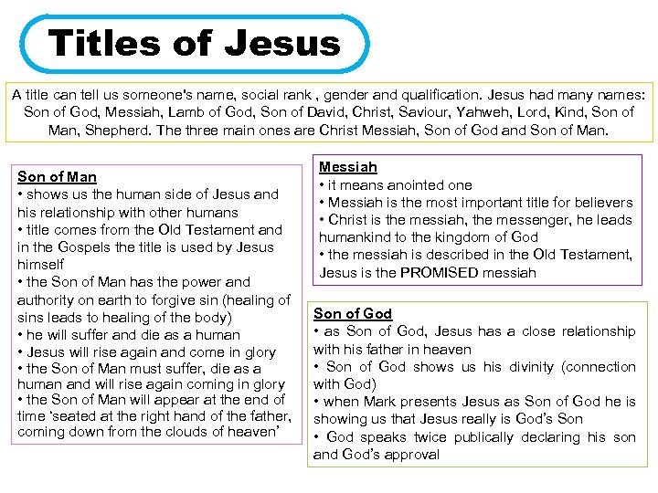 Titles of Jesus A title can tell us someone's name, social rank , gender