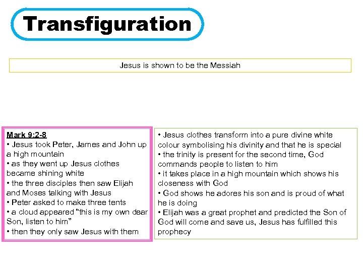Transfiguration Jesus is shown to be the Messiah Mark 9: 2 -8 • Jesus