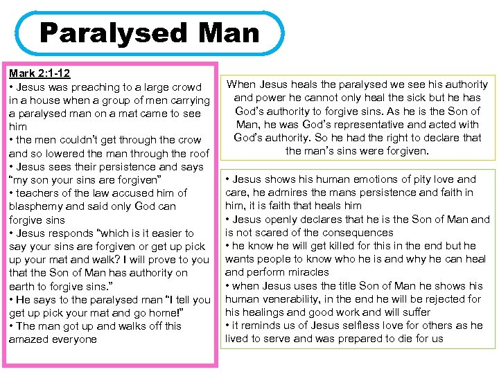 Paralysed Man Mark 2: 1 -12 • Jesus was preaching to a large crowd