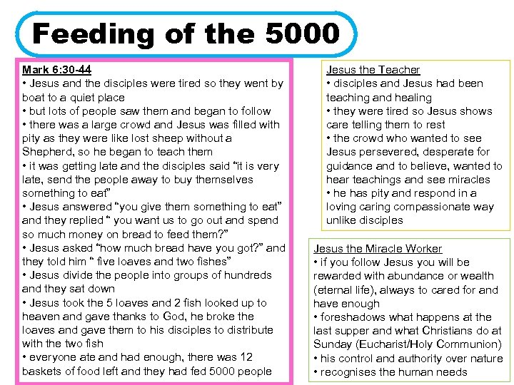 Feeding of the 5000 Mark 6: 30 -44 • Jesus and the disciples were