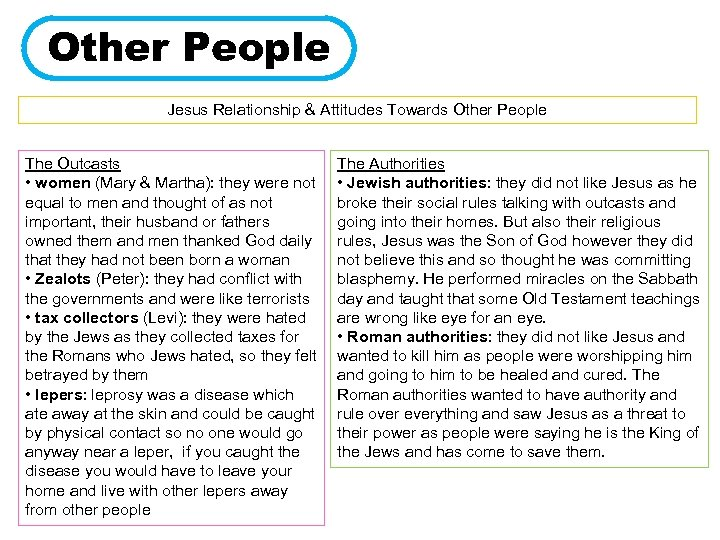 Other People Jesus Relationship & Attitudes Towards Other People The Outcasts • women (Mary