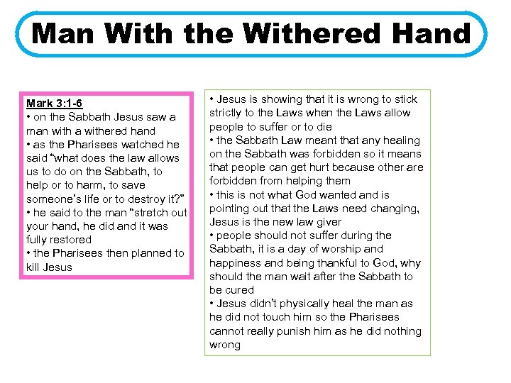 Man With the Withered Hand Mark 3: 1 -6 • on the Sabbath Jesus