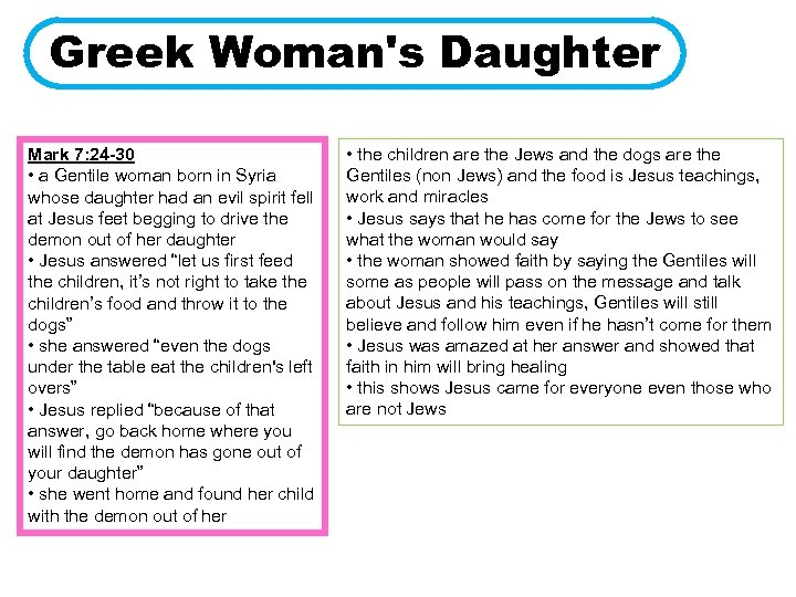 Greek Woman's Daughter Mark 7: 24 -30 • a Gentile woman born in Syria