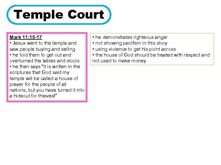 Temple Court Mark 11: 15 -17 • Jesus went to the temple and saw