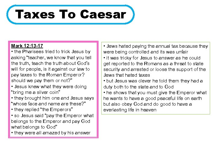 Taxes To Caesar Mark 12: 13 -17 • the Pharisees tried to trick Jesus