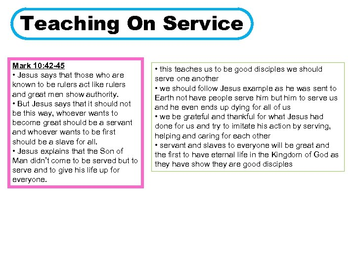 Teaching On Service Mark 10: 42 -45 • Jesus says that those who are