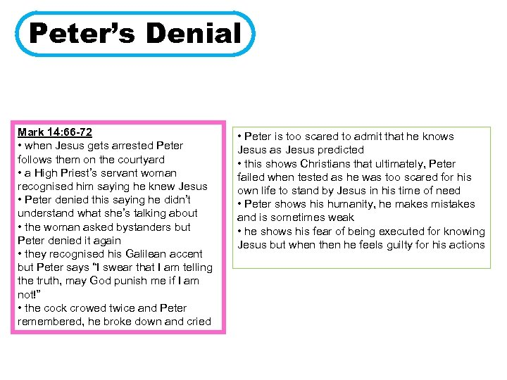 Peter's Denial Mark 14: 66 -72 • when Jesus gets arrested Peter follows them