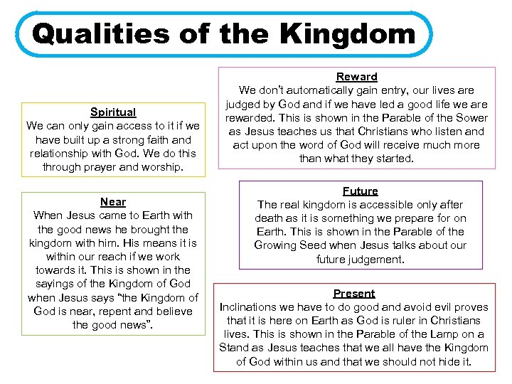 Qualities of the Kingdom Spiritual We can only gain access to it if we