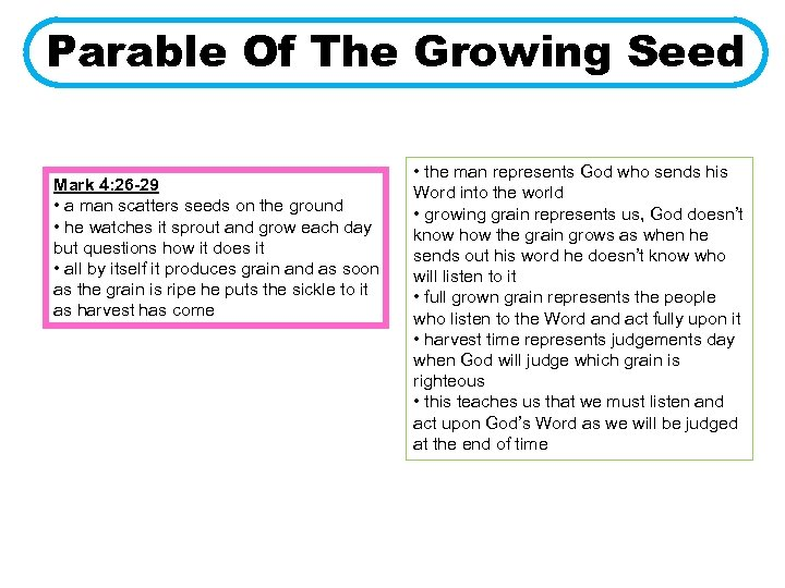 Parable Of The Growing Seed Mark 4: 26 -29 • a man scatters seeds