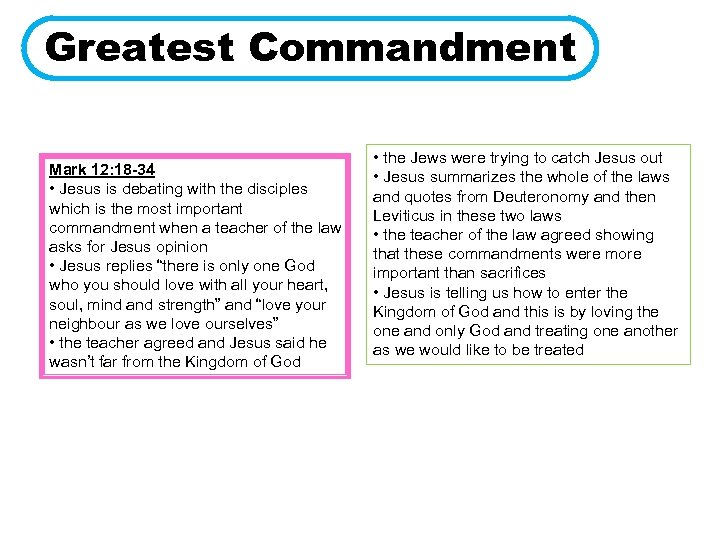 Greatest Commandment Mark 12: 18 -34 • Jesus is debating with the disciples which