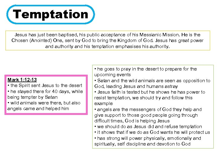 Temptation Jesus has just been baptised, his public acceptance of his Messianic Mission. He