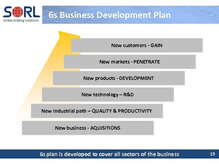 Global braking solutions 6 s Business Development Plan New customers - GAIN New markets