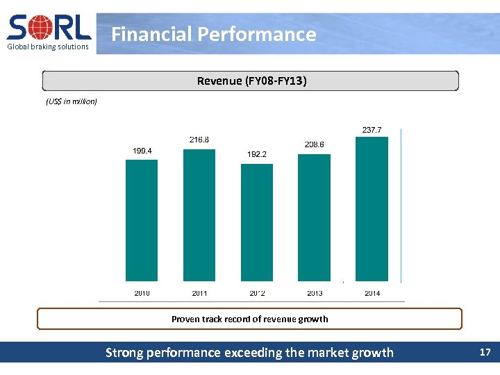 Global braking solutions Financial Performance Revenue (FY 08 -FY 13) (US$ in million) Proven
