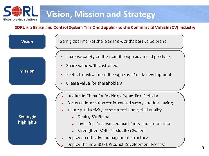Global braking solutions Vision, Mission and Strategy SORL is a Brake and Control System