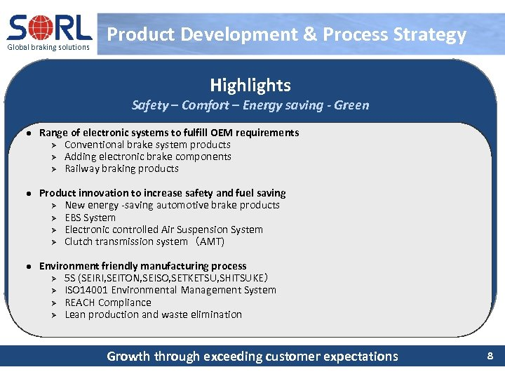 Global braking solutions Product Development & Process Strategy Highlights Safety – Comfort – Energy