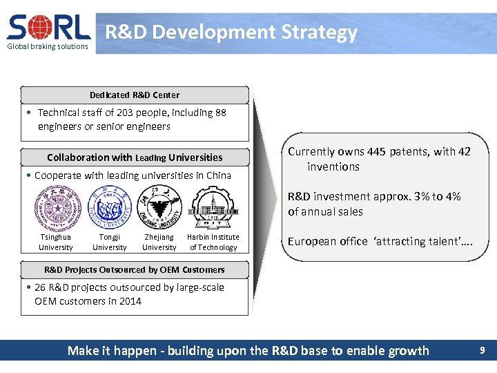 Global braking solutions R&D Development Strategy Dedicated R&D Center • Technical staff of 203