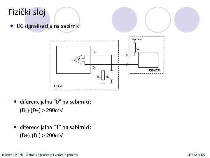 Fizički sloj DC signalizacija na sabirnici VBUS RPU D+ K D- DEVICE RPD HOST