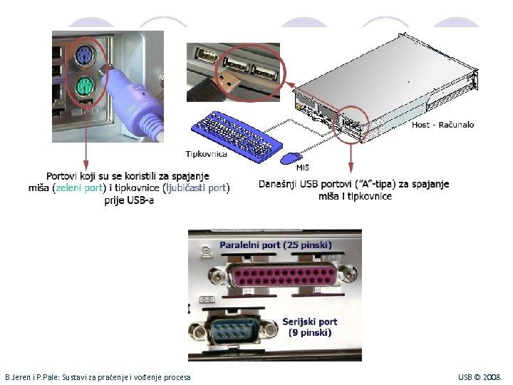 B. Jeren i P. Pale: Sustavi za praćenje i vođenje procesa USB © 2008.