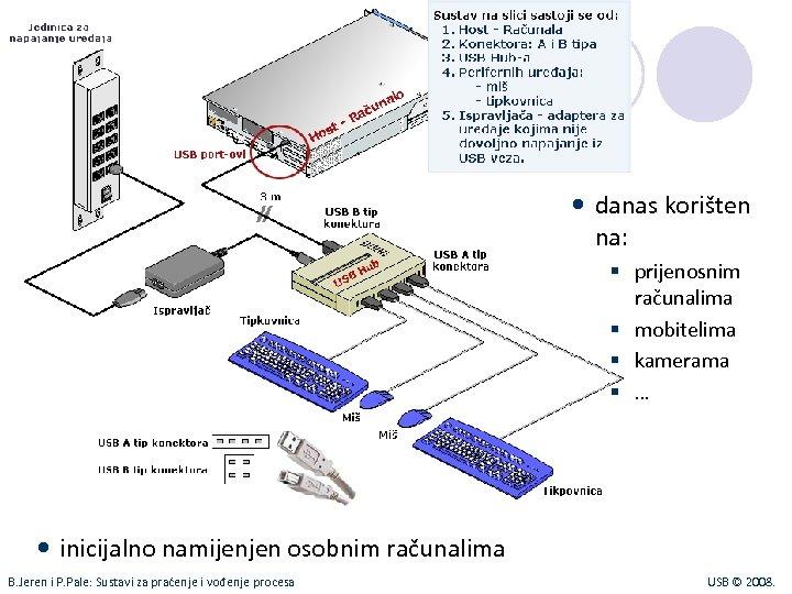 danas korišten na: § prijenosnim računalima § mobitelima § kamerama § … inicijalno