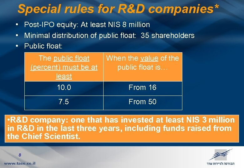 Special rules for R&D companies* • Post-IPO equity: At least NIS 8 million •