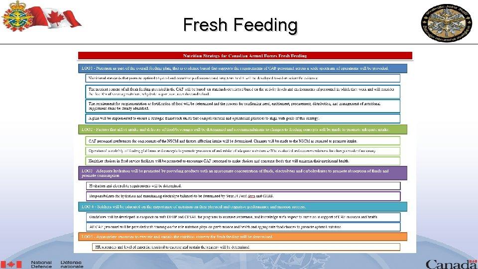 Fresh Feeding